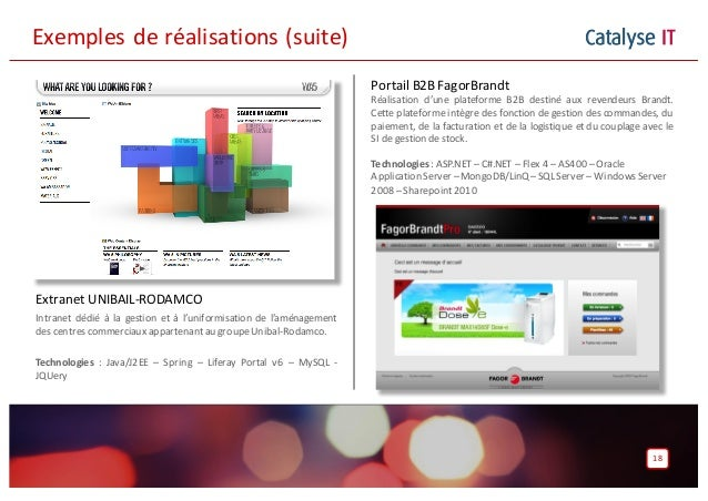 Catalyse IT Extranet UNIBAIL-RODAMCO Intranet dédié à la gestion et à l'uniformisation de l'aménagement des centres commer...
