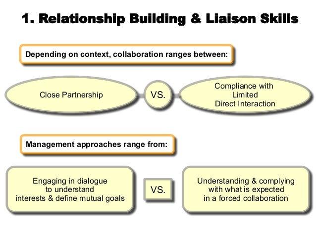 The liaison role define
