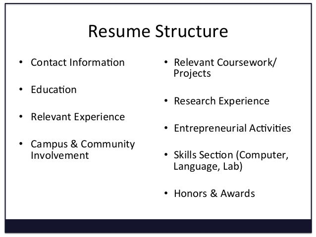 Resume Structure ...  Convert Resume To Cv