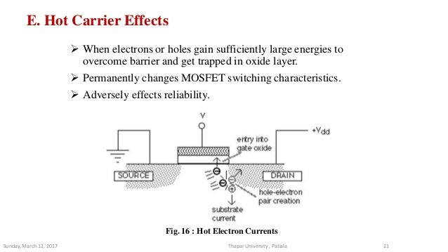 HOT CARRIER EFFECT PDF DOWNLOAD