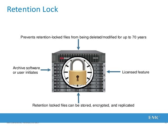 Retention Lock Archive software or user initiates Prevents retention-locked files from being deleted/modified for up to 70...