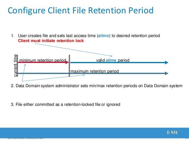 currenttime Configure Client File Retention Period minimum retention period valid atime period maximum retention period 2....
