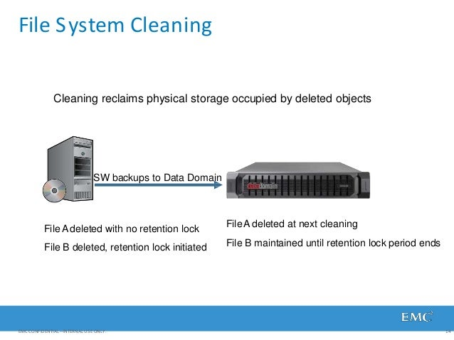 File System Cleaning FileA deleted with no retention lock File B deleted, retention lock initiated FileA deleted at next c...