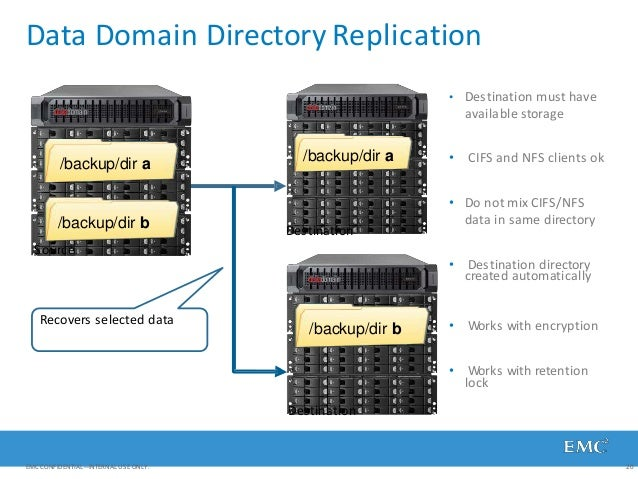 Data Domain Directory Replication /backup/dir a Source • Destination must have available storage • CIFS and NFS clients ok...
