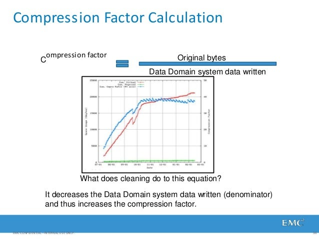 Compression Factor Calculation Original bytes Data Domain system data written ompression factor C What does cleaning do to...