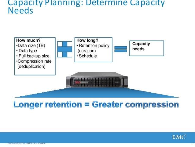 How much? •Data size (TB) • Data type • Full backup size •Compression rate (deduplication) Capacity Planning: Determine Ca...