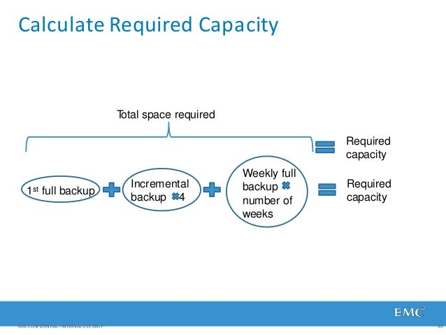 Calculate Required Capacity 1st full backup Incremental backup 4 Weekly full backup number of weeks Required capacity Tota...