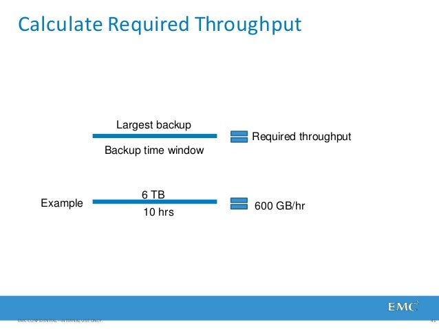Calculate Required Throughput Largest backup Backup time window 6 TB 10 hrs Example Required throughput 600 GB/hr EMC CONF...