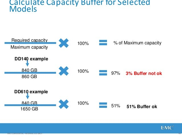 Calculate Capacity Buffer for Selected Models Required capacity Maximum capacity DD140 example 840 GB 860 GB 840 GB 1650 G...