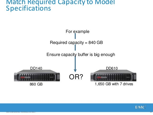 Match Required Capacity to Model Specifications OR? 1,650 GB with 7 drives DD610DD140 860 GB For example Required capacity...