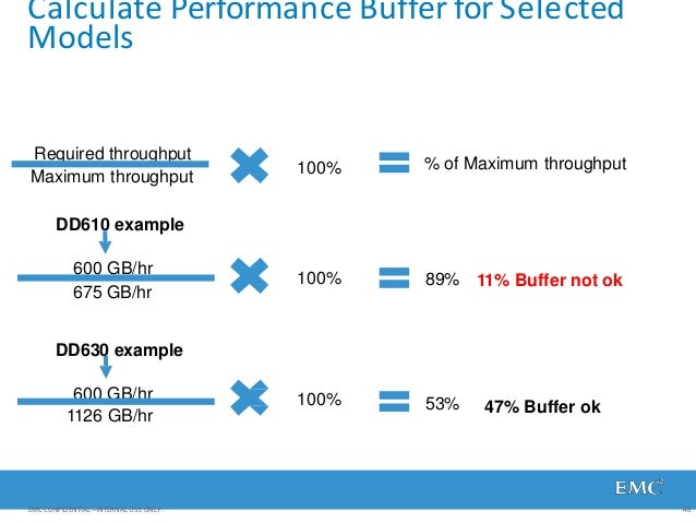 Calculate Performance Buffer for Selected Models Required throughput Maximum throughput DD610 example 600 GB/hr 675 GB/hr ...