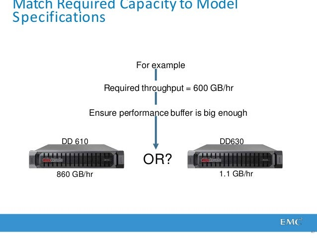 Match Required Capacity to Model Specifications OR? 1.1 GB/hr DD630DD 610 860 GB/hr For example Required throughput = 600 ...