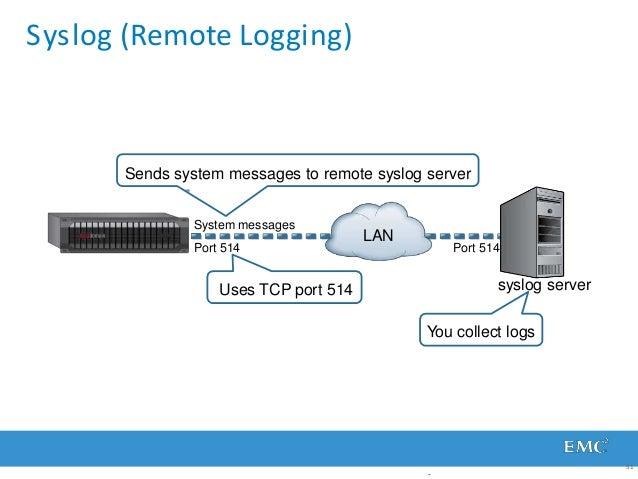 Syslog (Remote Logging) syslog server LAN Port 514 System messages Port 514 Sends system messages to remote syslog server ...
