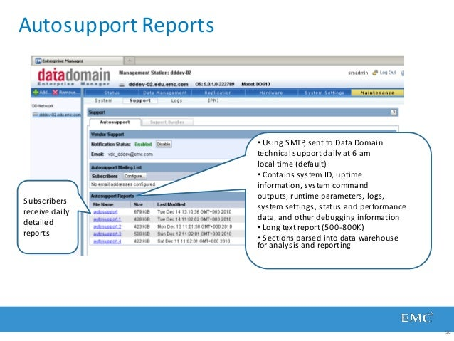 Autosupport Reports • Using SMTP, sent to Data Domain technical support daily at 6 am local time (default) • Contains syst...