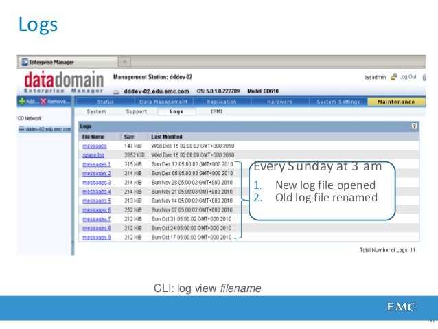 Logs Every Sunday at 3 am 1. New log file opened 2. Old log file renamed CLI: log view filename 61
