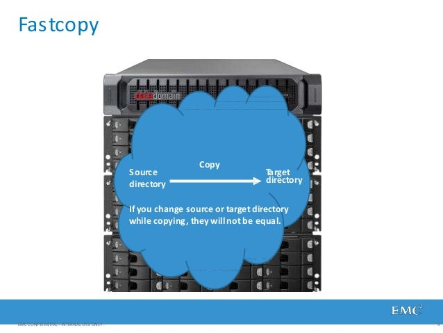 Fastcopy EMC CONFIDENTIAL—INTERNAL USE ONLY. 9 Copy If you change source or target directory while copying, they will not ...