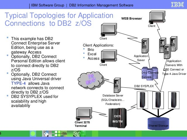how to create a db2 connection