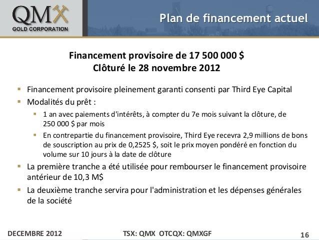 Plan de financement actuel                    Financement provisoire de 17 500 000• Click to edit Master text styles      ...