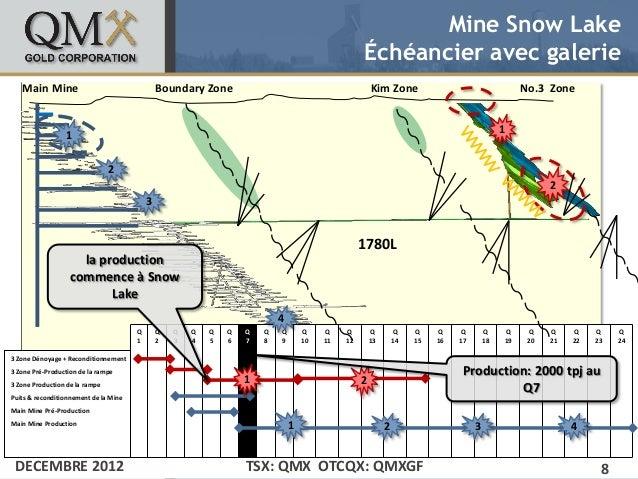 Mine Snow Lake                                                                                                   Échéancie...