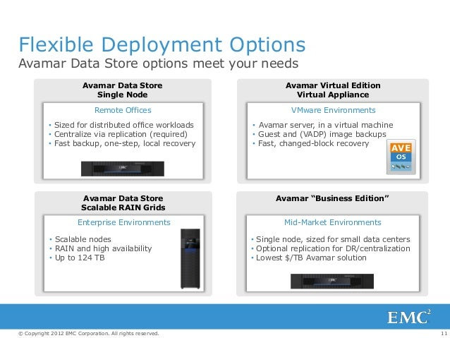 11© Copyright 2012 EMC Corporation. All rights reserved. Flexible Deployment Options Avamar Data Store options meet your n...