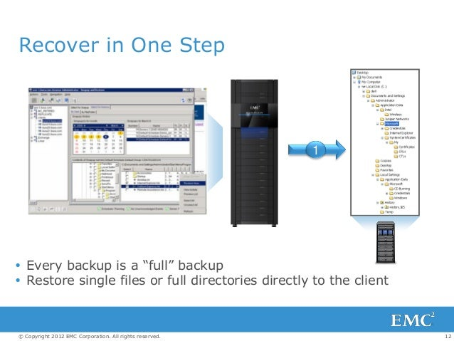 """12© Copyright 2012 EMC Corporation. All rights reserved. Recover in One Step  Every backup is a """"full"""" backup  Restore s..."""