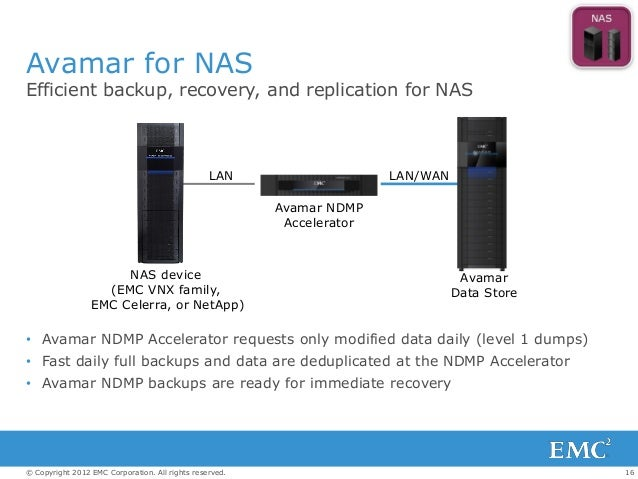 16© Copyright 2012 EMC Corporation. All rights reserved. Avamar for NAS Efficient backup, recovery, and replication for NA...