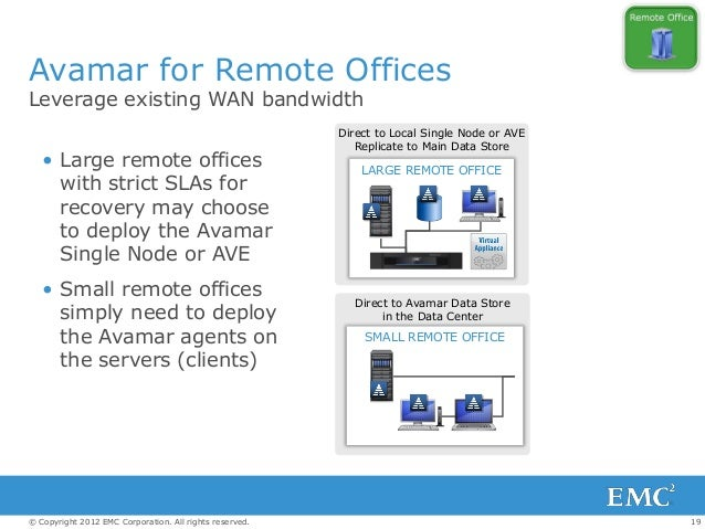 19© Copyright 2012 EMC Corporation. All rights reserved. Avamar for Remote Offices Leverage existing WAN bandwidth • Large...