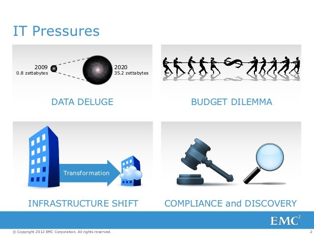 2© Copyright 2012 EMC Corporation. All rights reserved. DATA DELUGE BUDGET DILEMMA INFRASTRUCTURE SHIFT IT Pressures Trans...