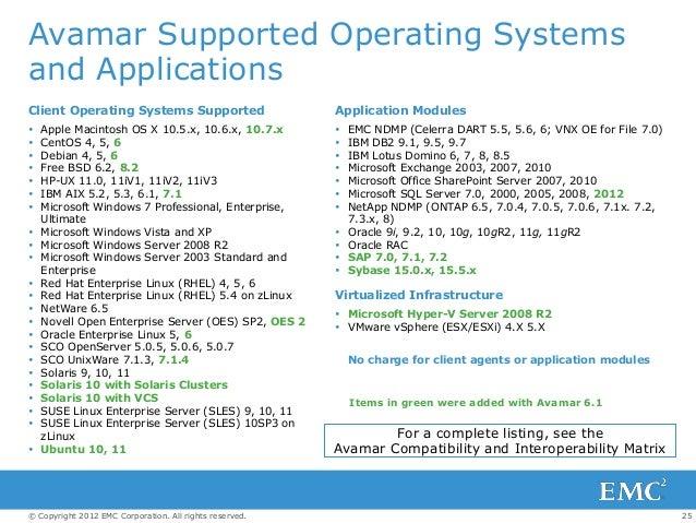 Presentation   deduplication backup software and system