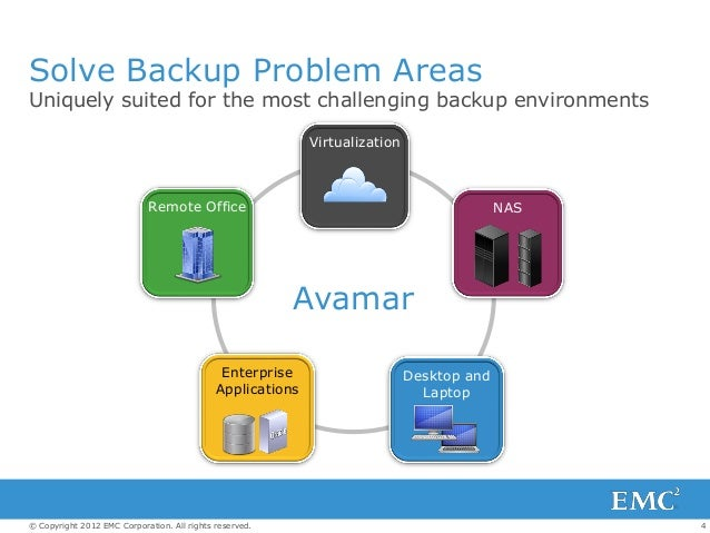 4© Copyright 2012 EMC Corporation. All rights reserved. Solve Backup Problem Areas Uniquely suited for the most challengin...