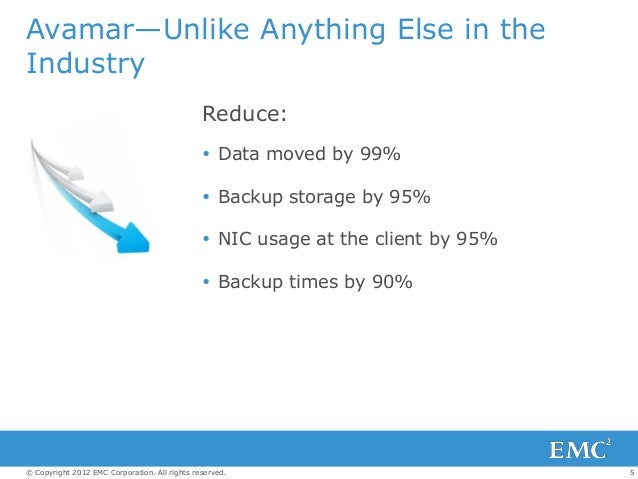 5© Copyright 2012 EMC Corporation. All rights reserved. Avamar—Unlike Anything Else in the Industry Reduce:  Data moved b...