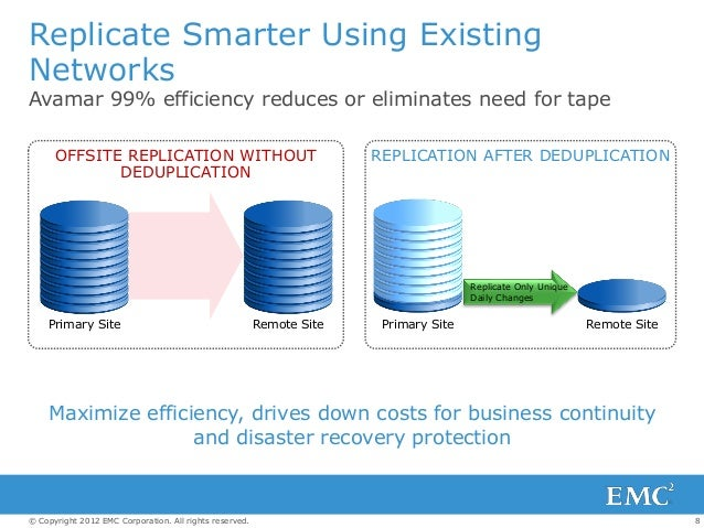 8© Copyright 2012 EMC Corporation. All rights reserved. Maximize efficiency, drives down costs for business continuity and...
