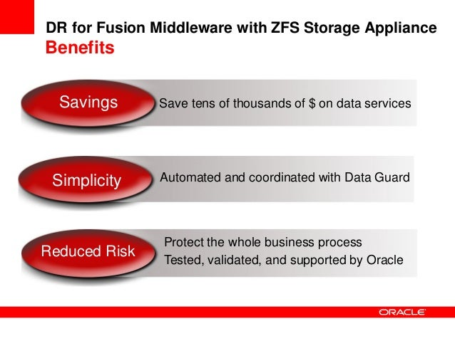 Presentation Disaster Recovery For Oracle Fusion
