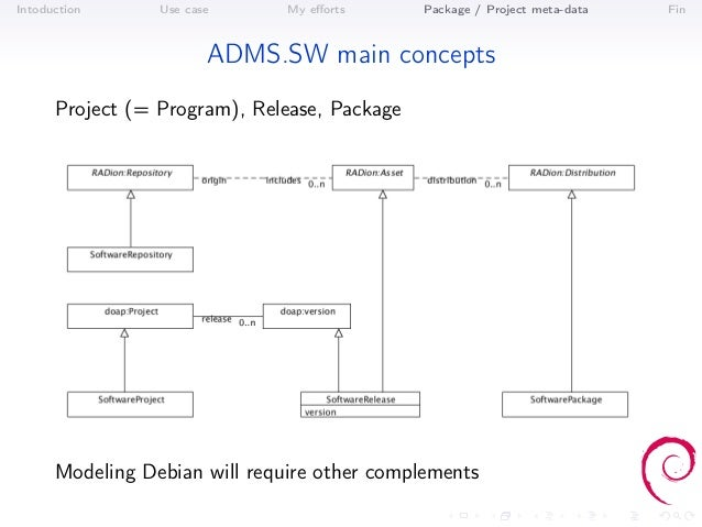 Intoduction      Use case      My efforts      Package / Project meta-data   Fin                        ADMS.SW main concep...
