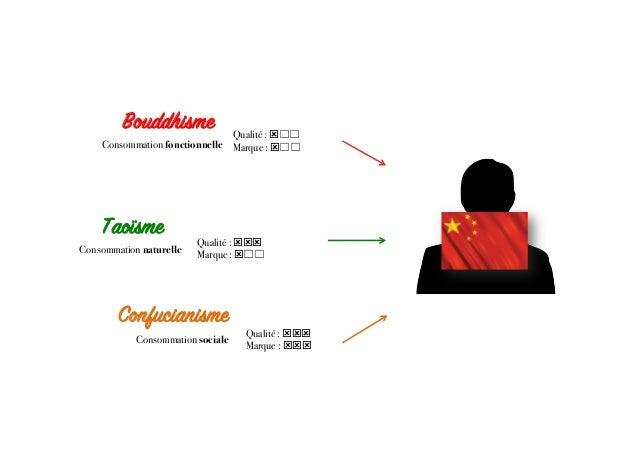 Pourquoi le marché du e-Commerce CtoC chinois semble-t-il ...