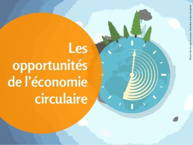 Les opportunités de l'économie circulaire What'stheCircularEconomy/EllenMacArthurFondation