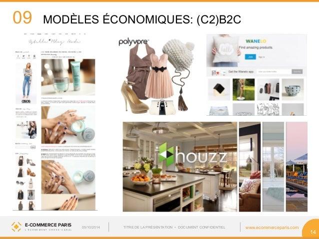 09  E-COMMERCE PARIS www.ecommerceparis.com  L ' É V É N E M E N T C R O S S - C A N A L  14  MODÈLES ÉCONOMIQUES: (C2)B2C...
