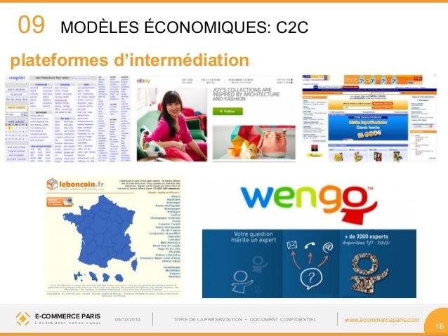 09  plateformes d'intermédiation  E-COMMERCE PARIS www.ecommerceparis.com  L ' É V É N E M E N T C R O S S - C A N A L  16...