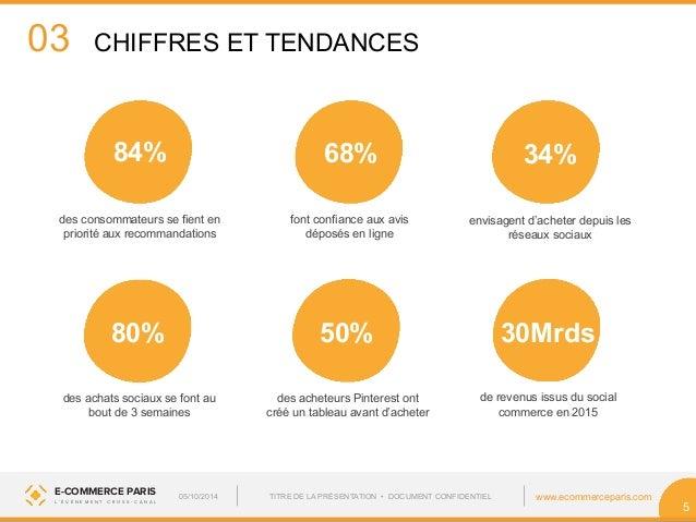 03  84% 68% 34%  des consommateurs se fient en  priorité aux recommandations  font confiance aux avis  déposés en ligne  e...