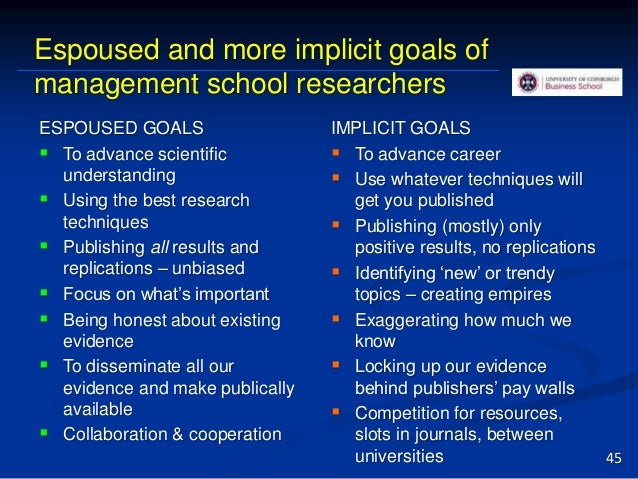 Implications for research  Less focus on collecting new primary data  More focus on systematic reviews and understanding...