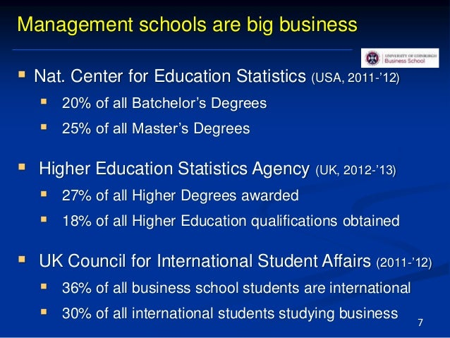 Management schools are big business  Nat. Center for Education Statistics (USA, 2011-'12)  20% of all Batchelor's Degree...