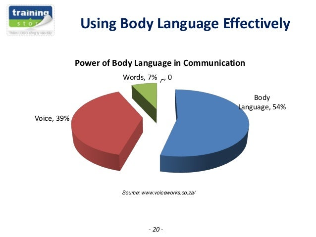 communication and body language This journal is unique in that it provides a forum devoted to the interdisciplinary study of language and communication the investigation of.