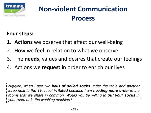 What Are The Four Steps In The Communication Process