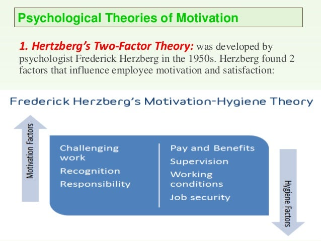 3 key components and relationships in the expectancy theory of motivation 3 love/belonging – the need for friendships, relationships and family 4   expectancy theory is based on three elements:  the key here is to set  achievable goals for your employees and provide rewards that they actually.