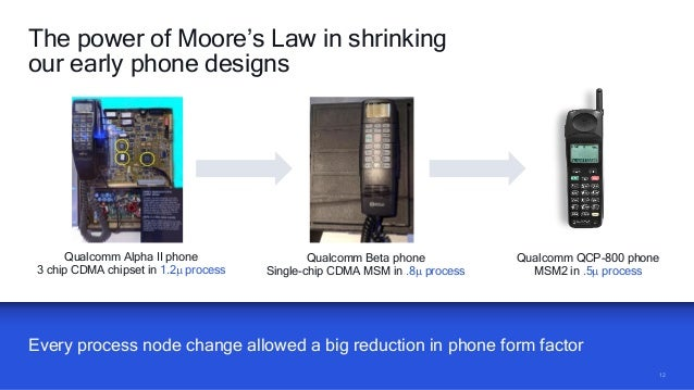 1212 Every process node change allowed a big reduction in phone form factor The power of Moore's Law in shrinking our earl...