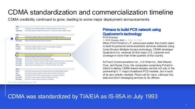 1313 CDMA was standardized by TIA/EIA as IS-95A in July 1993 CDMA standardization and commercialization timeline CDMA cred...