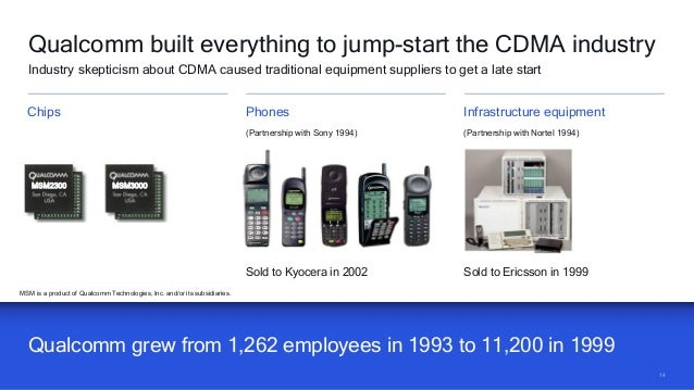 1414 Qualcomm grew from 1,262 employees in 1993 to 11,200 in 1999 Qualcomm built everything to jump-start the CDMA industr...