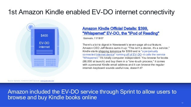 1818 Amazon included the EV-DO service through Sprint to allow users to browse and buy Kindle books online Source: Gizmodo...