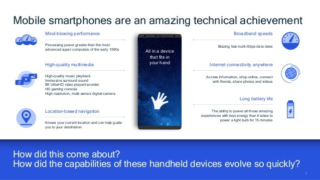 22 How did this come about? How did the capabilities of these handheld devices evolve so quickly? Mobile smartphones are a...
