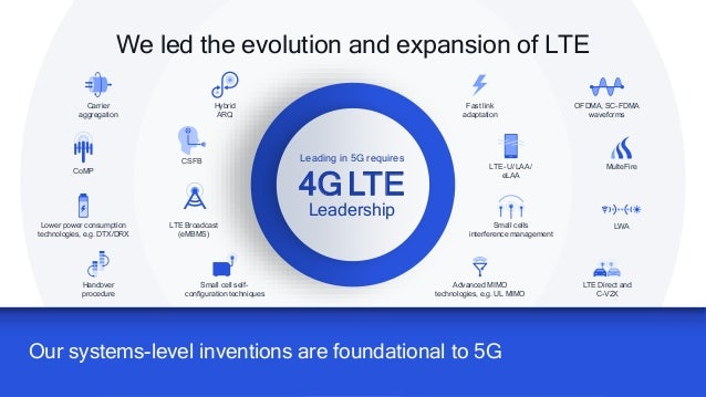 2121 We led the evolution and expansion of LTE Leading in 5G requires 4G LTE Leadership Carrier aggregation CoMP Hybrid AR...